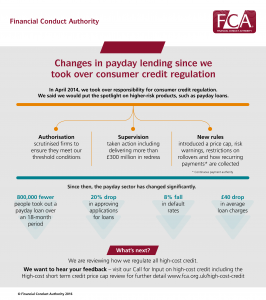 payday-lending-changes-since-fca-regulation-infographic